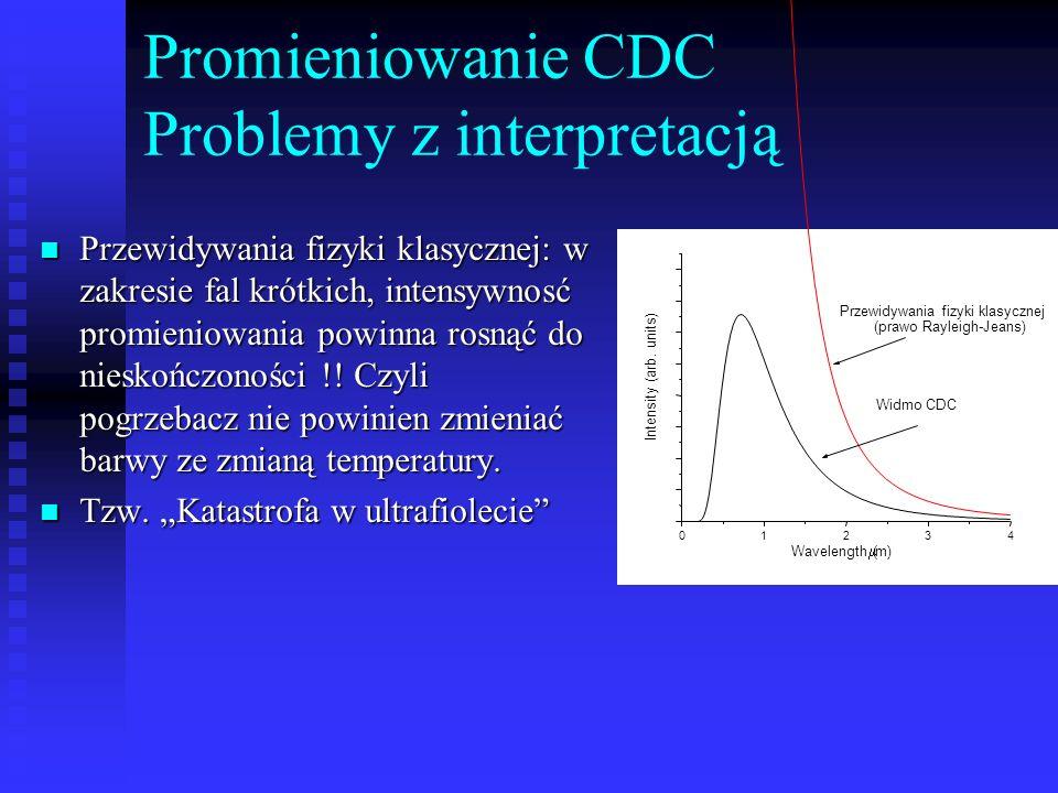 Promieniowanie CDC Problemy z interpretacją Przewidywania fizyki klasycznej: w zakresie fal krótkich, intensywnosć promieniowania powinna rosnąć do ni