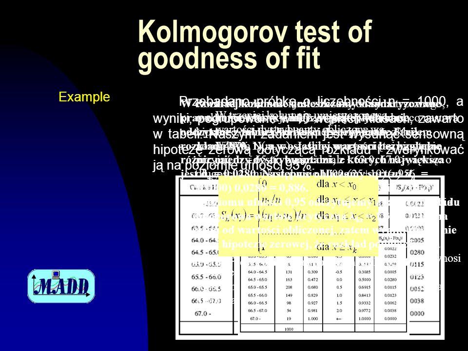 Kolmogorov test of goodness of fit Przebadano próbkę o liczebności n = 1000, a wyniki, pogrupowane w 10 wąskich klasach, zawarto w tabeli. Naszym zada
