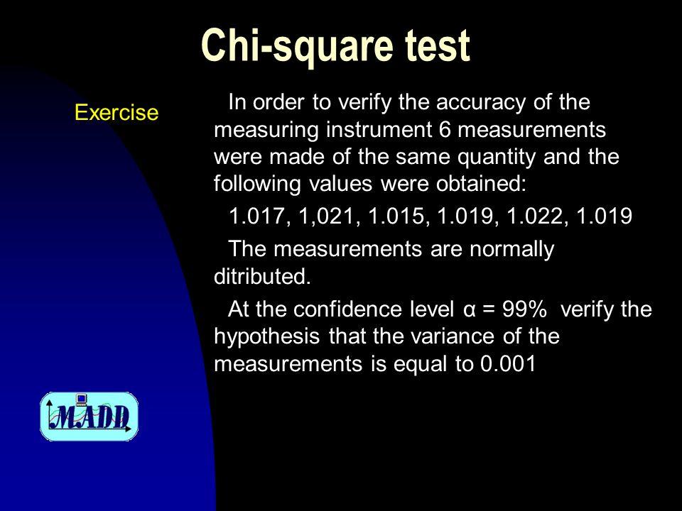 Kolmogorov test of goodness of fit Przebadano próbkę o liczebności n = 1000, a wyniki, pogrupowane w 10 wąskich klasach, zawarto w tabeli.