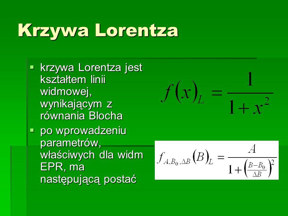 Krzywa Lorentza krzywa Lorentza jest kształtem linii widmowej, wynikającym z równania Blocha krzywa Lorentza jest kształtem linii widmowej, wynikający