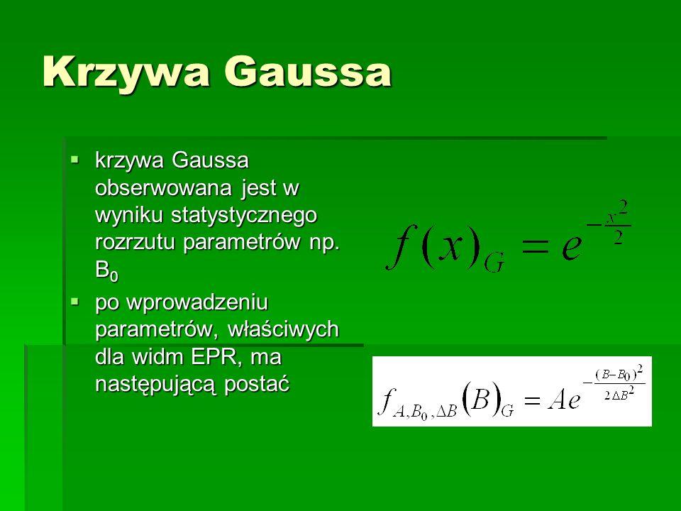 Krzywa Gaussa krzywa Gaussa obserwowana jest w wyniku statystycznego rozrzutu parametrów np. B 0 krzywa Gaussa obserwowana jest w wyniku statystyczneg