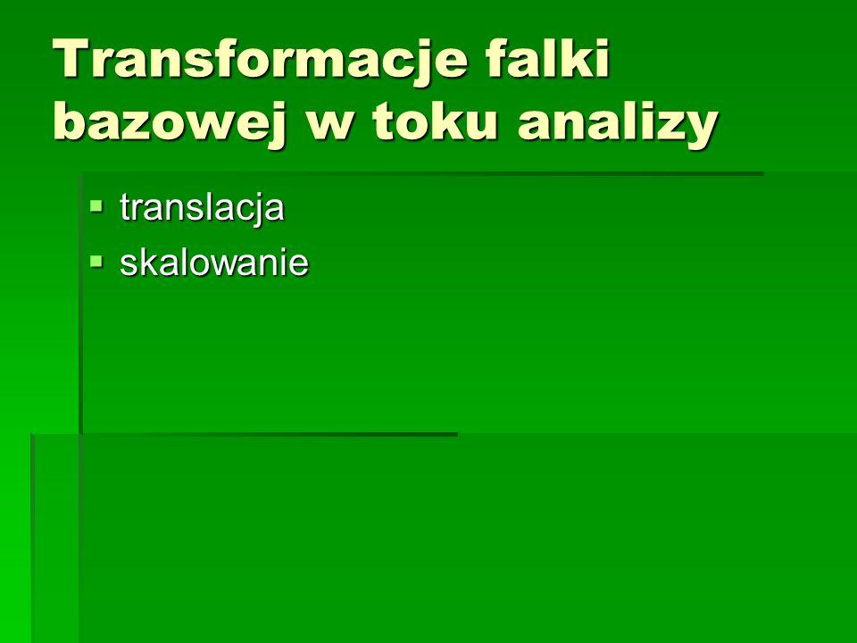Transformacje falki bazowej w toku analizy translacja translacja skalowanie skalowanie