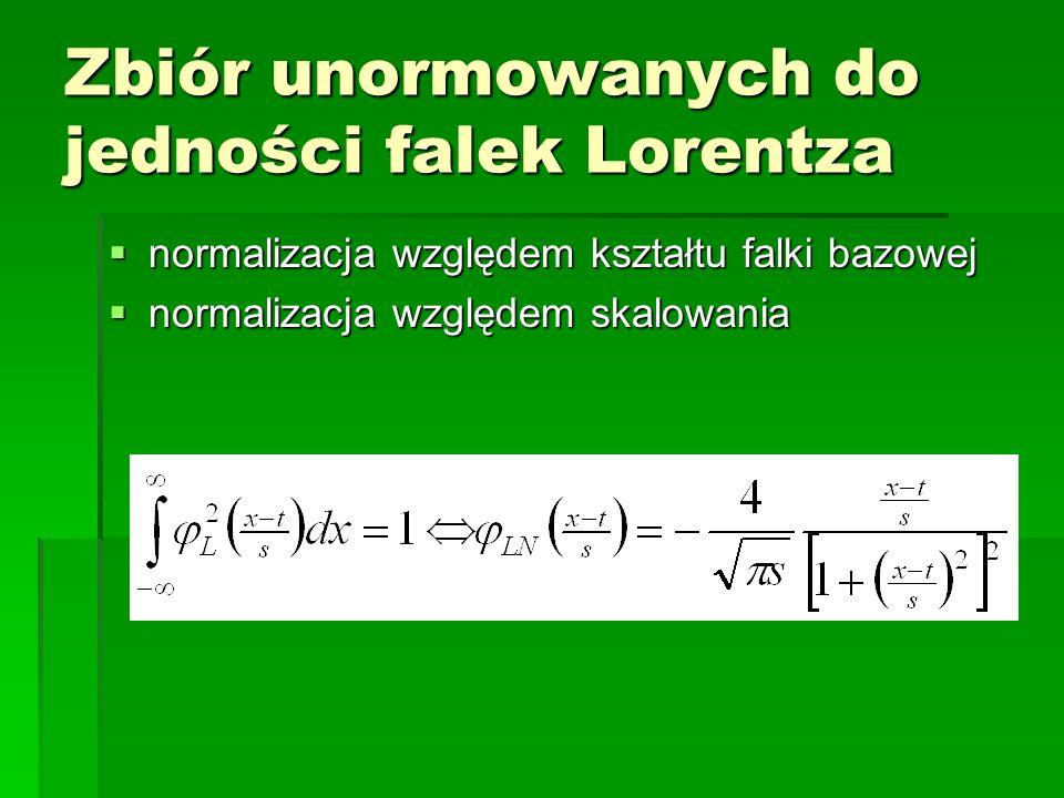 Zbiór unormowanych do jedności falek Lorentza normalizacja względem kształtu falki bazowej normalizacja względem kształtu falki bazowej normalizacja w