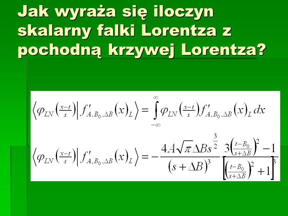 Jak wyraża się iloczyn skalarny falki Lorentza z pochodną krzywej Lorentza?