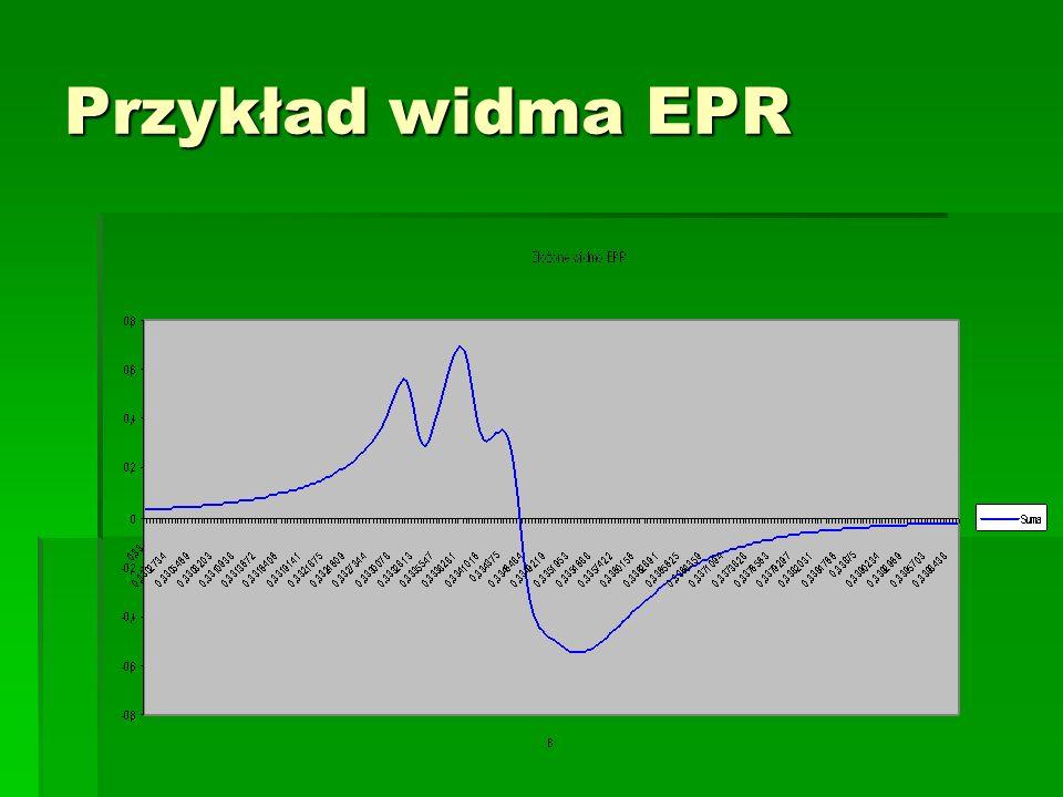 Wybór falki bazowej falka bazowa powinna dobrze odzwierciedlać szukane linie widmowe falka bazowa powinna dobrze odzwierciedlać szukane linie widmowe Problem: linie Lorentza ani Gaussa nie mają wartości średniej, równej zero – nie mogą być falkami bazowymi Problem: linie Lorentza ani Gaussa nie mają wartości średniej, równej zero – nie mogą być falkami bazowymi Rozwiązanie: rejestracji podlegają zazwyczaj pochodne tych linii, a nie same linie.