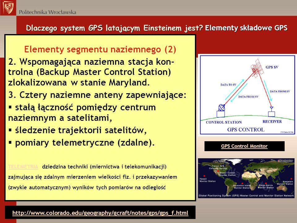 Elementy segmentu naziemnego (2) 2. Wspomagająca naziemna stacja kon- trolna (Backup Master Control Station) zlokalizowana w stanie Maryland. 3. Czter