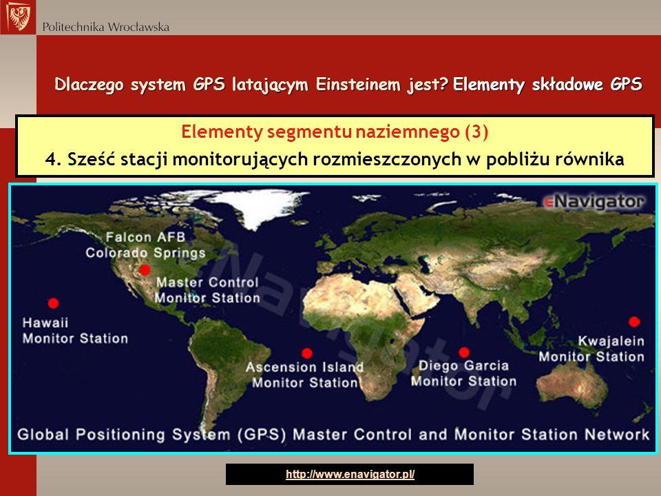 Elementy segmentu naziemnego (3) 4. Sześć stacji monitorujących rozmieszczonych w pobliżu równika Dlaczego system GPS latającym Einsteinem jest? Eleme