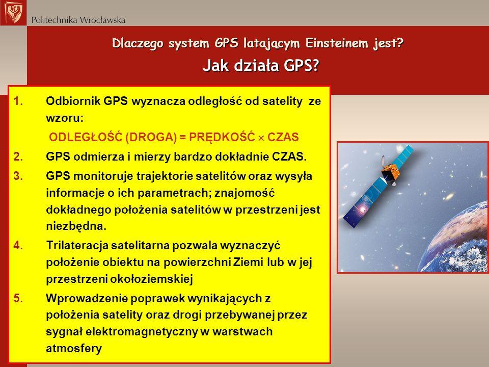 Dlaczego system GPS latającym Einsteinem jest? Jak działa GPS? 1.Odbiornik GPS wyznacza odległość od satelity ze wzoru: ODLEGŁOŚĆ (DROGA) = PRĘDKOŚĆ C