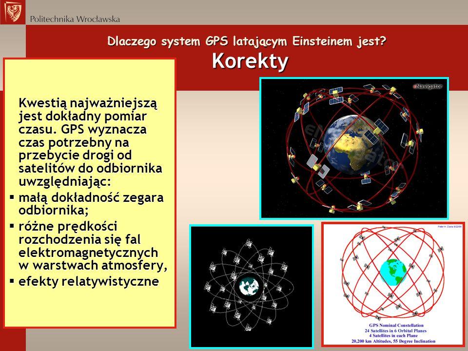 Dlaczego system GPS latającym Einsteinem jest? Korekty Kwestią najważniejszą jest dokładny pomiar czasu. GPS wyznacza czas potrzebny na przebycie drog