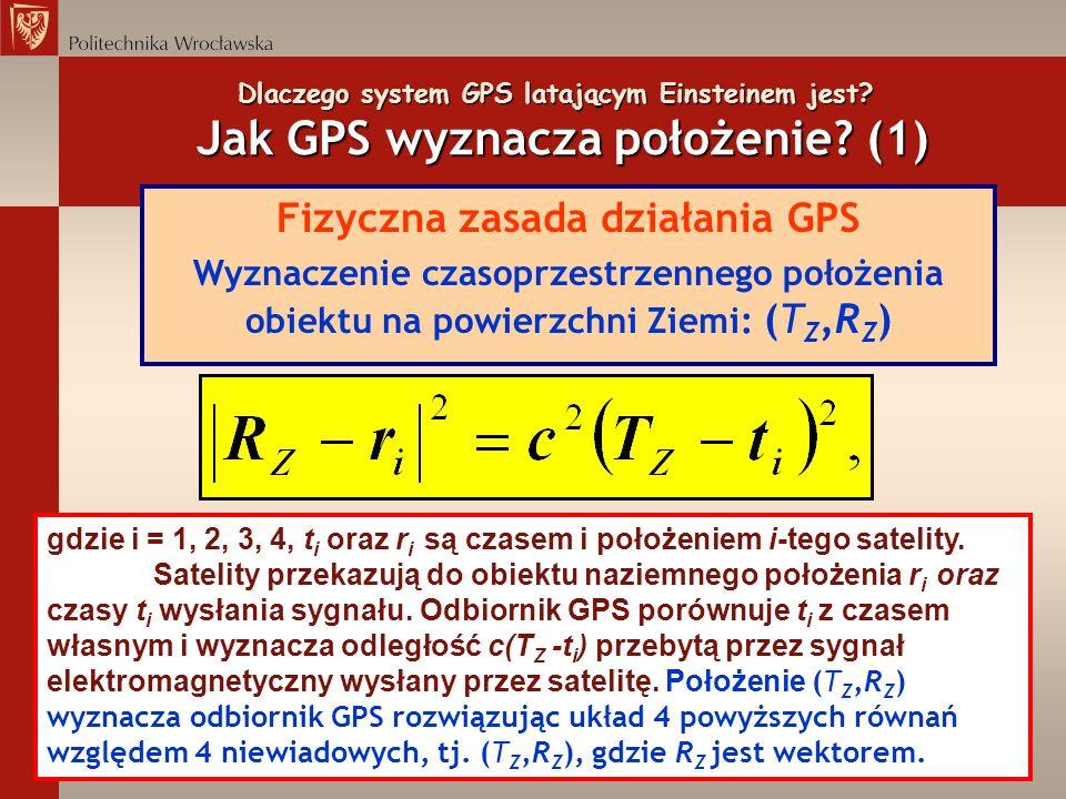 Dlaczego system GPS latającym Einsteinem jest? Jak GPS wyznacza położenie? (1) Fizyczna zasada działania GPS Wyznaczenie czasoprzestrzennego położenia