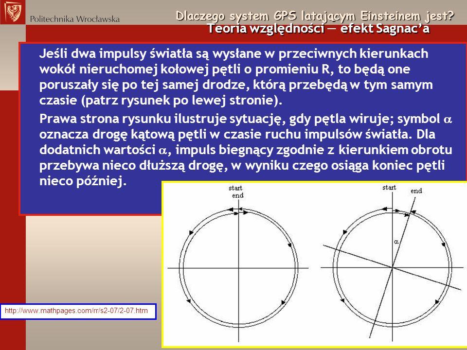 Dlaczego system GPS latającym Einsteinem jest? Teoria względności efekt Sagnaca Jeśli dwa impulsy światła są wysłane w przeciwnych kierunkach wokół ni