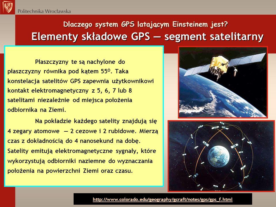Dlaczego system GPS latającym Einsteinem jest? Elementy składowe GPS segment satelitarny Płaszczyzny te są nachylone do płaszczyzny równika pod kątem
