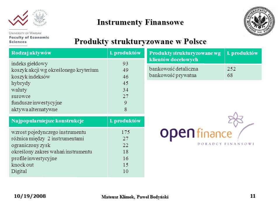 10/19/2008 Mateusz Klimek, Pawel Bedynski 11 Instrumenty Finansowe Mateusz Klimek, Pawel Bedyński 11 Produkty strukturyzowane w Polsce Najpopularniejsze konstrukcjel.