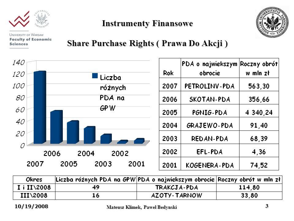 10/19/2008 Mateusz Klimek, Pawel Bedynski 3 Instrumenty Finansowe Share Purchase Rights ( Prawa Do Akcji )