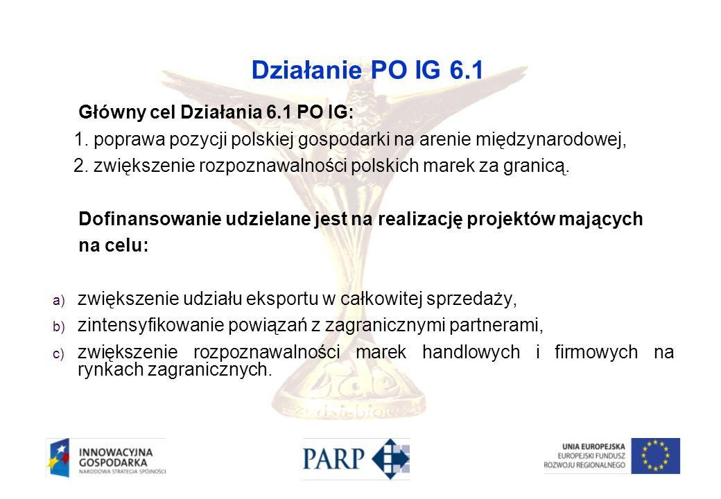 Główny cel Działania 6.1 PO IG: 1. poprawa pozycji polskiej gospodarki na arenie międzynarodowej, 2. zwiększenie rozpoznawalności polskich marek za gr