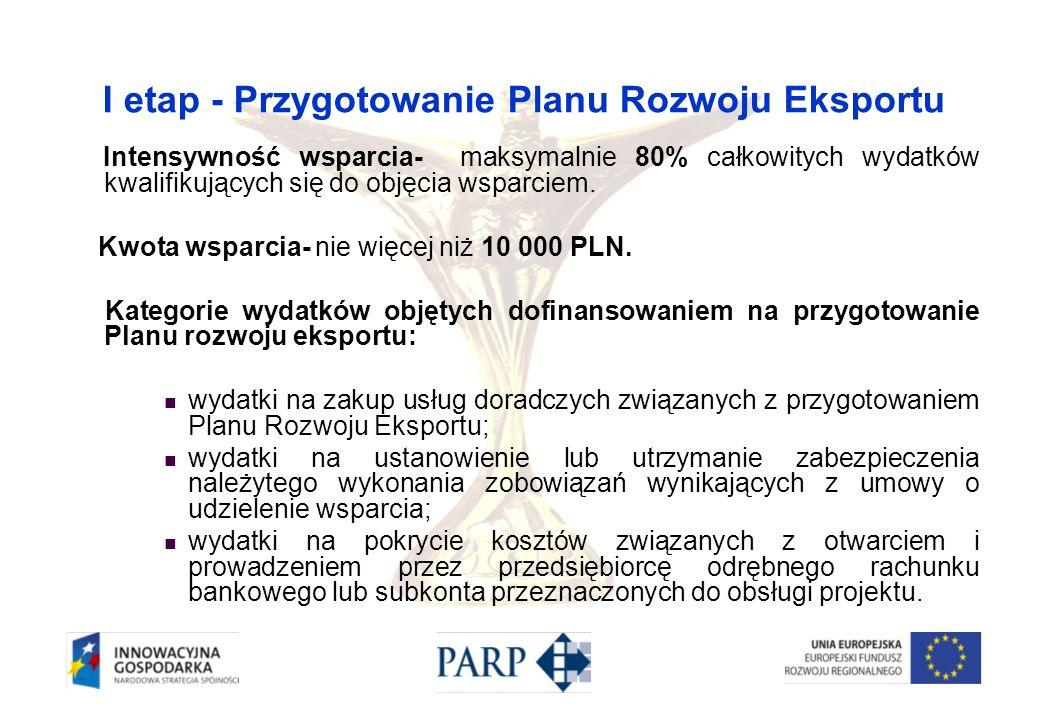 I etap - Przygotowanie Planu Rozwoju Eksportu Intensywność wsparcia- maksymalnie 80% całkowitych wydatków kwalifikujących się do objęcia wsparciem. Kw