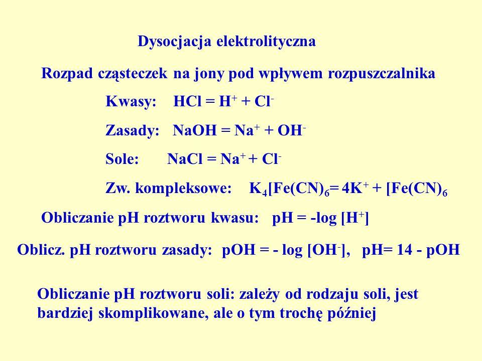 Substancje rozpuszczone w wodzie: Kwasy Zasady Sole Związki kompleksowe Substancje niejonowe Teorie kwasów i zasad: Arrheniusa Brönsteda-Lowryego Rozp