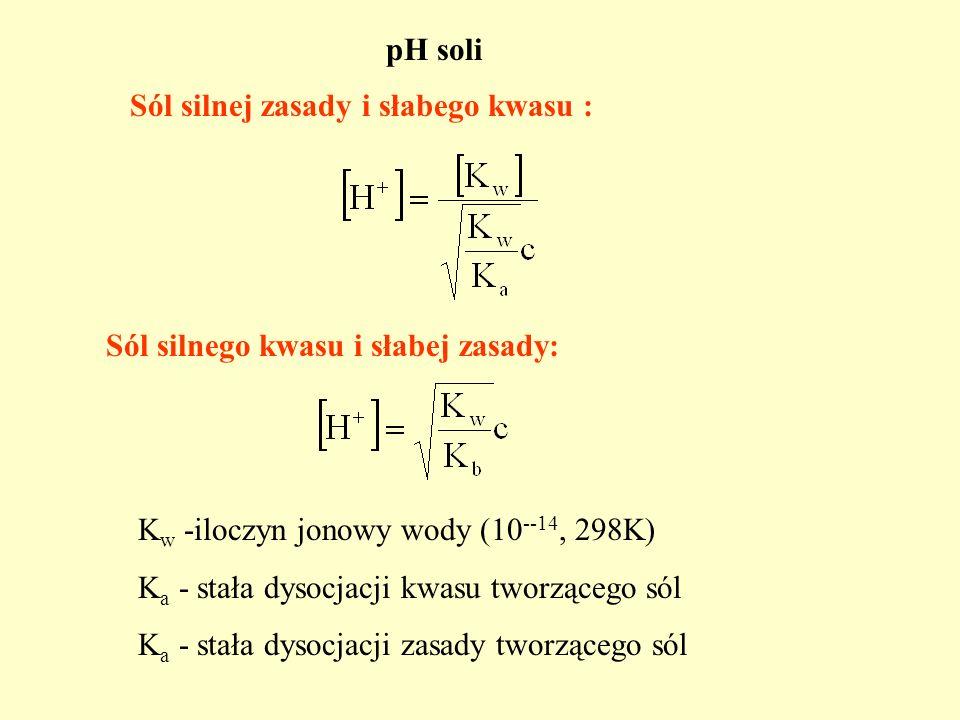 Hydroliza soli Dysocjacja : NH 4 OH = NH 4 + + Cl - Hydroliza: NH 4 + +H 2 O = NH 4 OH + H + (odczyn kwaśny) Sól silnego kwasu i słabej zasady: Dysocj