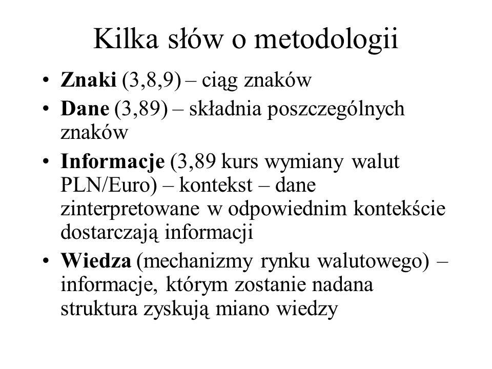 Kilka słów o metodologii Znaki (3,8,9) – ciąg znaków Dane (3,89) – składnia poszczególnych znaków Informacje (3,89 kurs wymiany walut PLN/Euro) – kont