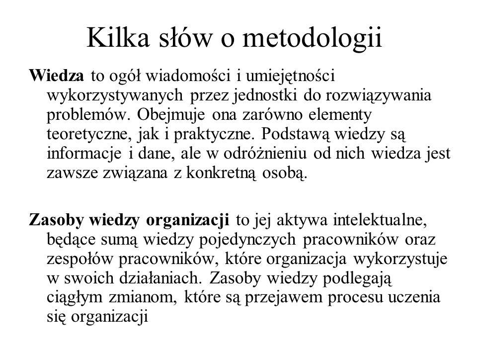 Kilka słów o metodologii Wiedza to ogół wiadomości i umiejętności wykorzystywanych przez jednostki do rozwiązywania problemów. Obejmuje ona zarówno el