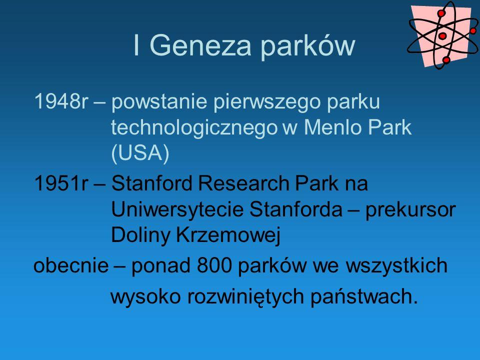 I Geneza parków 1948r – powstanie pierwszego parku technologicznego w Menlo Park (USA) 1951r – Stanford Research Park na Uniwersytecie Stanforda – pre