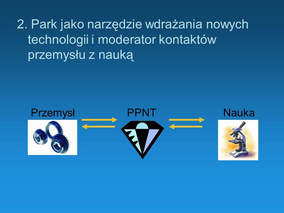 2. Park jako narzędzie wdrażania nowych technologii i moderator kontaktów przemysłu z nauką PrzemysłNaukaPPNT