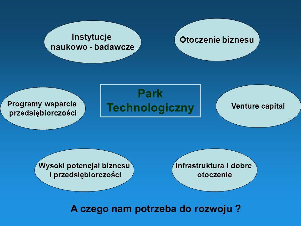 Park Technologiczny Instytucje naukowo - badawcze Venture capital Programy wsparcia przedsiębiorczości Wysoki potencjał biznesu i przedsiębiorczości I
