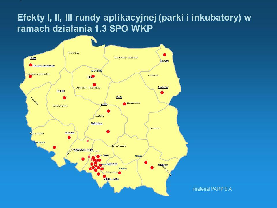 Efekty I, II, III rundy aplikacyjnej (parki i inkubatory) w ramach działania 1.3 SPO WKP materiał PARP S.A