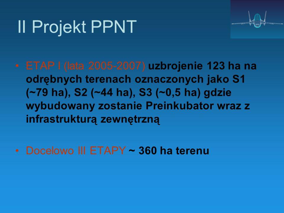II Projekt PPNT ETAP I (lata 2005-2007) uzbrojenie 123 ha na odrębnych terenach oznaczonych jako S1 (~79 ha), S2 (~44 ha), S3 (~0,5 ha) gdzie wybudowa