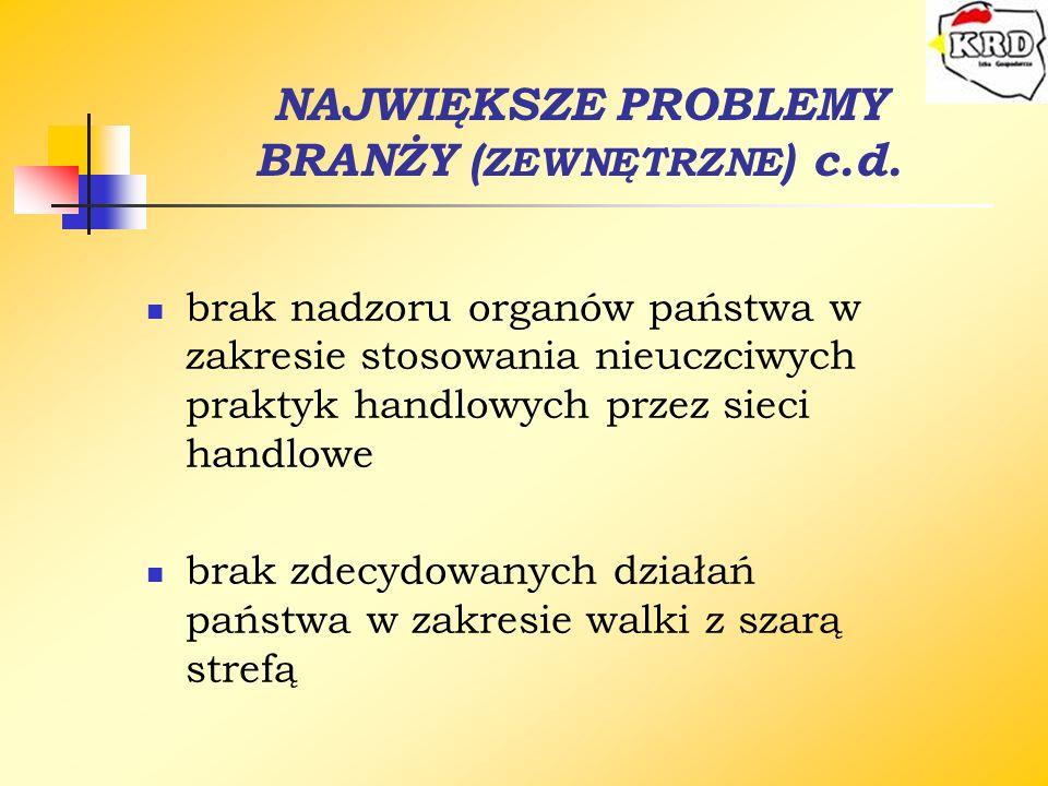 NAJWIĘKSZE PROBLEMY BRANŻY ( ZEWNĘTRZNE ) c.d. brak nadzoru organów państwa w zakresie stosowania nieuczciwych praktyk handlowych przez sieci handlowe