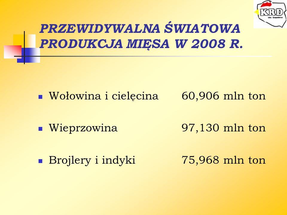 PRZEWIDYWALNA ŚWIATOWA PRODUKCJA MIĘSA W 2008 R. Wołowina i cielęcina 60,906 mln ton Wieprzowina 97,130 mln ton Brojlery i indyki75,968 mln ton