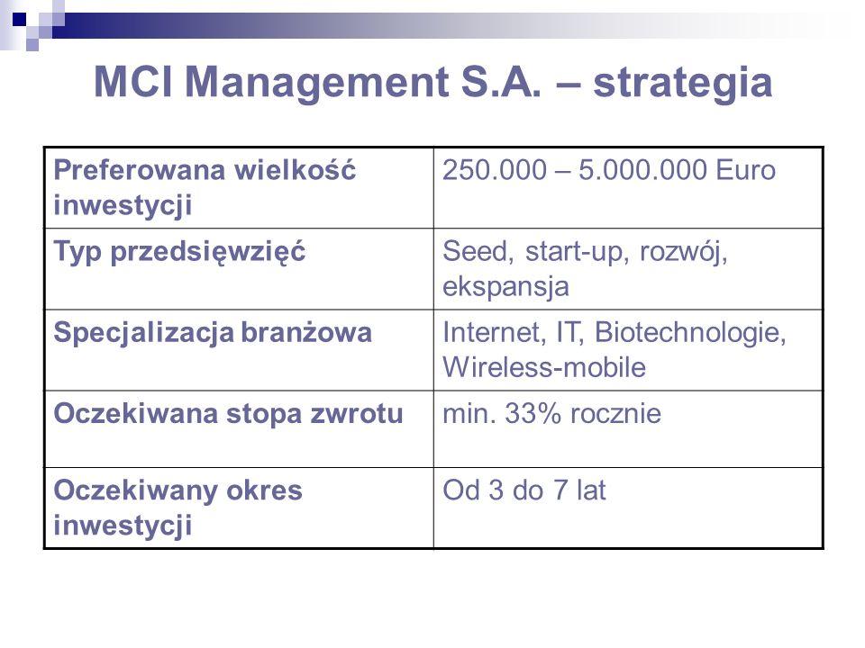 MCI Management S.A.