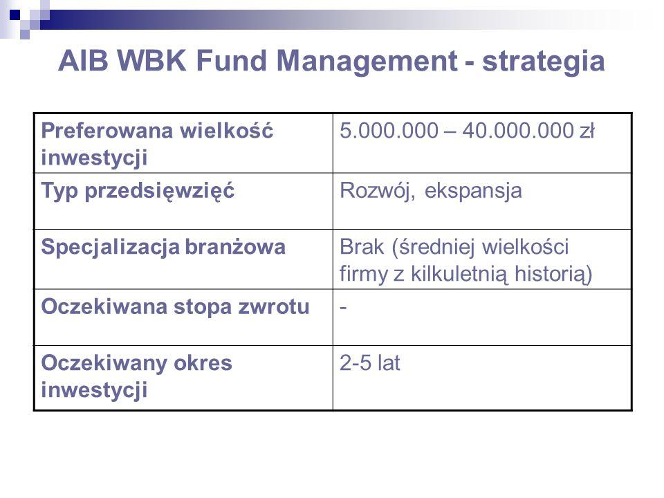 AIB WBK Fund Management - strategia Preferowana wielkość inwestycji 5.000.000 – 40.000.000 zł Typ przedsięwzięćRozwój, ekspansja Specjalizacja branżowaBrak (średniej wielkości firmy z kilkuletnią historią) Oczekiwana stopa zwrotu- Oczekiwany okres inwestycji 2-5 lat