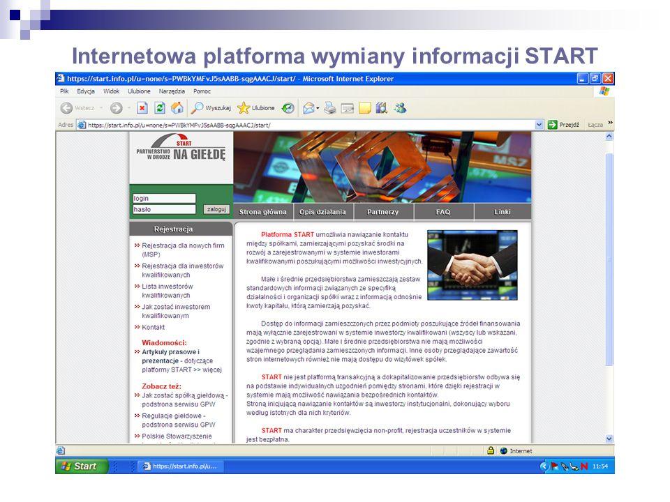Internetowa platforma wymiany informacji START