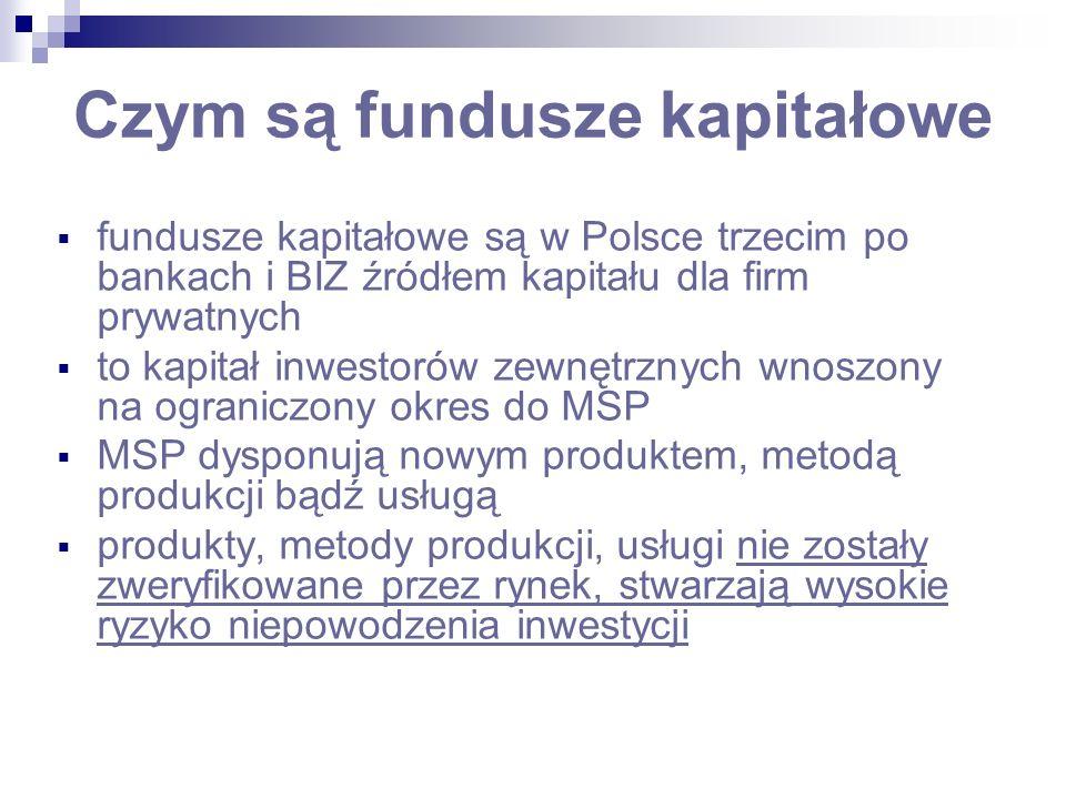 Specyfika funduszy kapitałowych FK inwestuje na okres kilku lat po ustabilizowaniu pozycji rynkowej: uwalniają udziały wprowadzając akcje firmy na giełdę znajdując inwestora branżowego lub finansowego odsprzedając posiadane akcje pozostałym właścicielom fundusze realizują politykę zatrzymywania zysków w przedsiębiorstwie co powoduje szybszy przyrost wartości firm (zależnie od funduszu) (roczna stopa zwrotu 25%)