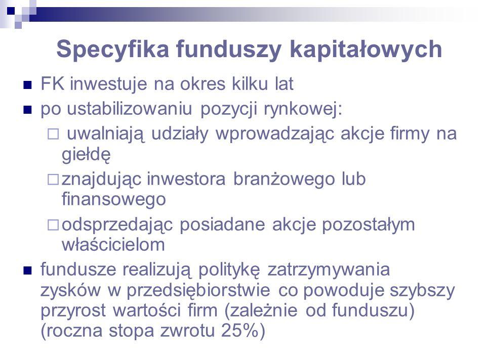 Specyfika funduszy kapitałowych FK inwestuje na okres kilku lat po ustabilizowaniu pozycji rynkowej: uwalniają udziały wprowadzając akcje firmy na gie
