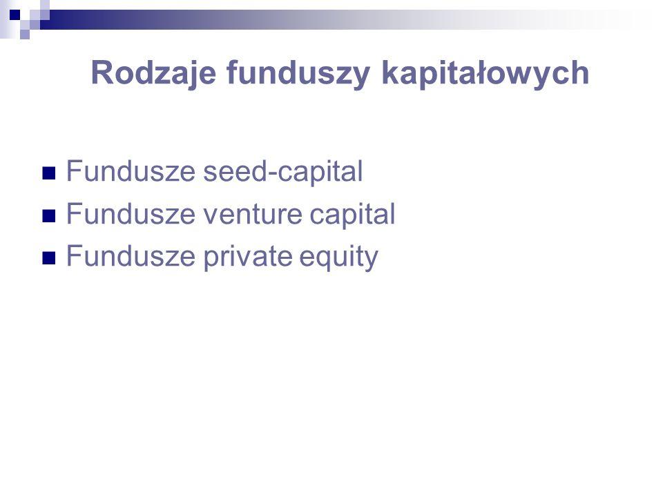 Rodzaje funduszy kapitałowych Fundusze seed-capital Fundusze venture capital Fundusze private equity