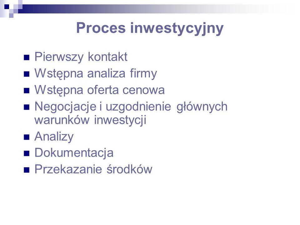 Proces inwestycyjny Pierwszy kontakt Wstępna analiza firmy Wstępna oferta cenowa Negocjacje i uzgodnienie głównych warunków inwestycji Analizy Dokumentacja Przekazanie środków