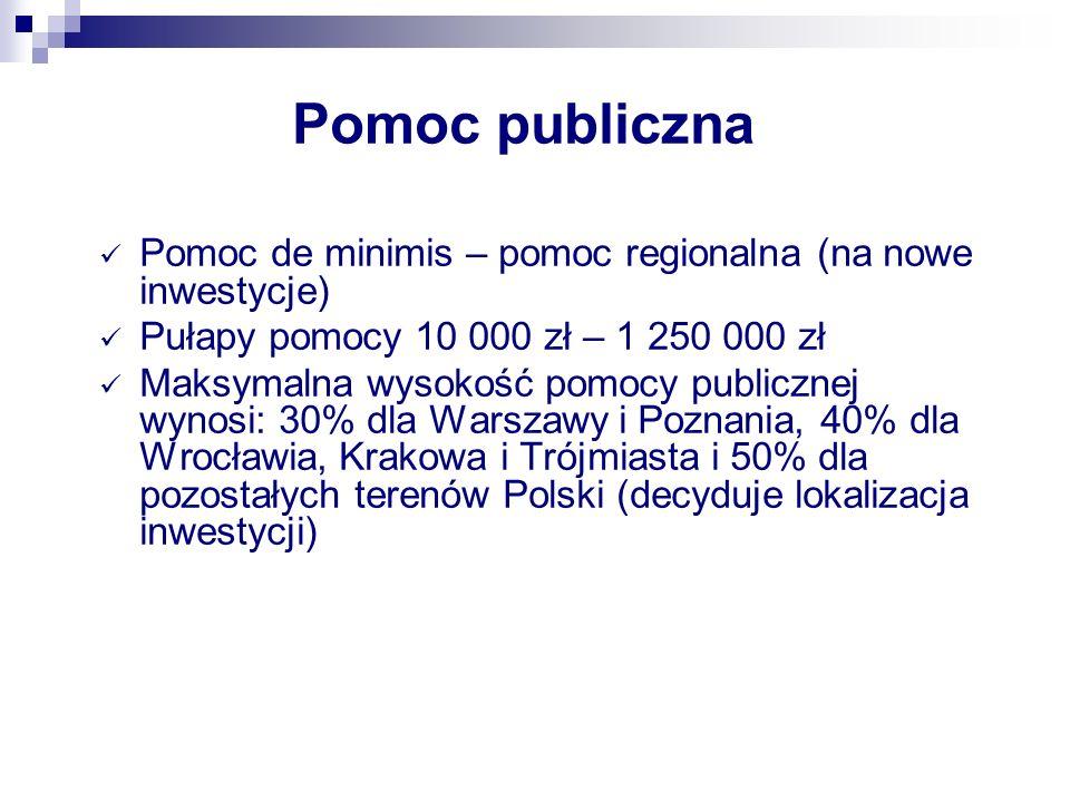 Pomoc publiczna Pomoc de minimis – pomoc regionalna (na nowe inwestycje) Pułapy pomocy 10 000 zł – 1 250 000 zł Maksymalna wysokość pomocy publicznej wynosi: 30% dla Warszawy i Poznania, 40% dla Wrocławia, Krakowa i Trójmiasta i 50% dla pozostałych terenów Polski (decyduje lokalizacja inwestycji)