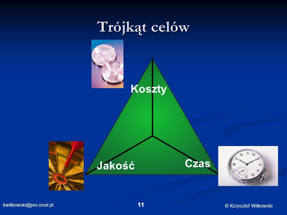 kwitkowski@pro.onet.pl © Krzysztof Witkowski 11 Koszty Czas Jakość Trójkąt celów