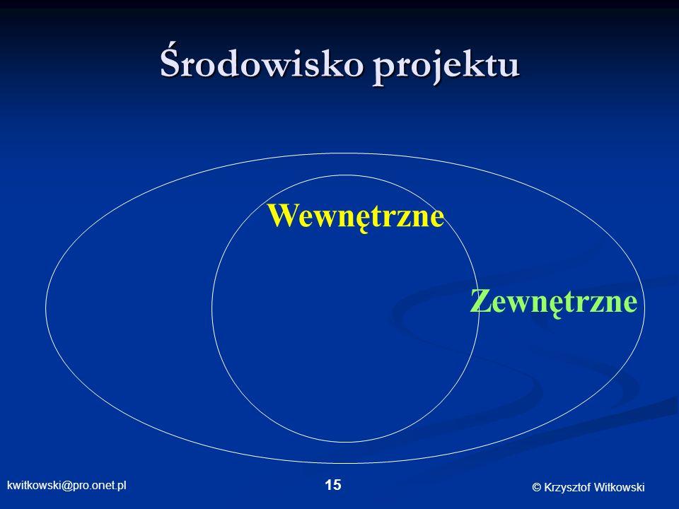 kwitkowski@pro.onet.pl © Krzysztof Witkowski 15 Wewnętrzne Zewnętrzne Środowisko projektu