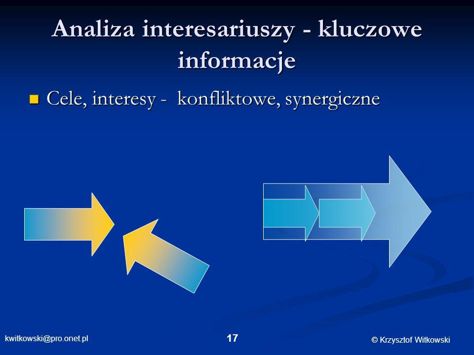kwitkowski@pro.onet.pl © Krzysztof Witkowski 17 Analiza interesariuszy - kluczowe informacje Cele, interesy - konfliktowe, synergiczne Cele, interesy