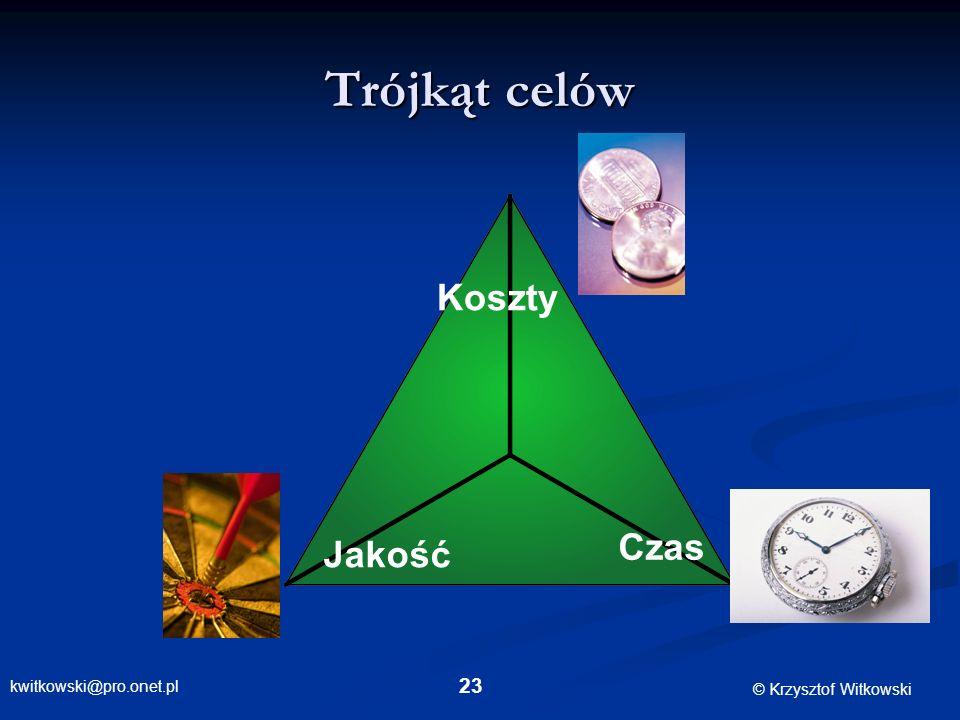 kwitkowski@pro.onet.pl © Krzysztof Witkowski 23 Koszty Czas Jakość Trójkąt celów