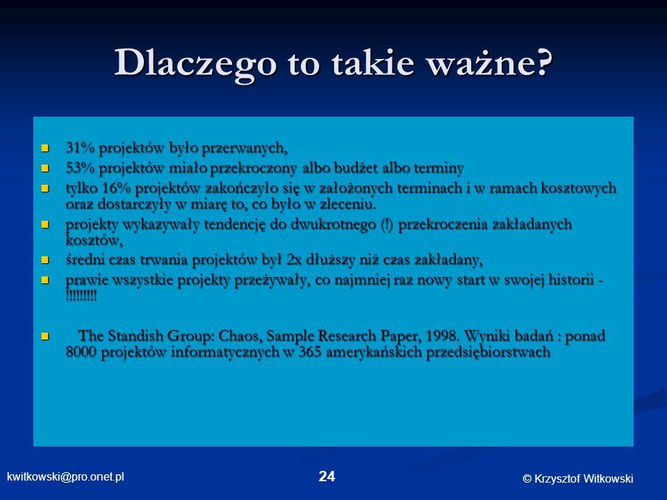 kwitkowski@pro.onet.pl © Krzysztof Witkowski 24 Dlaczego to takie ważne? 31% projektów było przerwanych, 31% projektów było przerwanych, 53% projektów