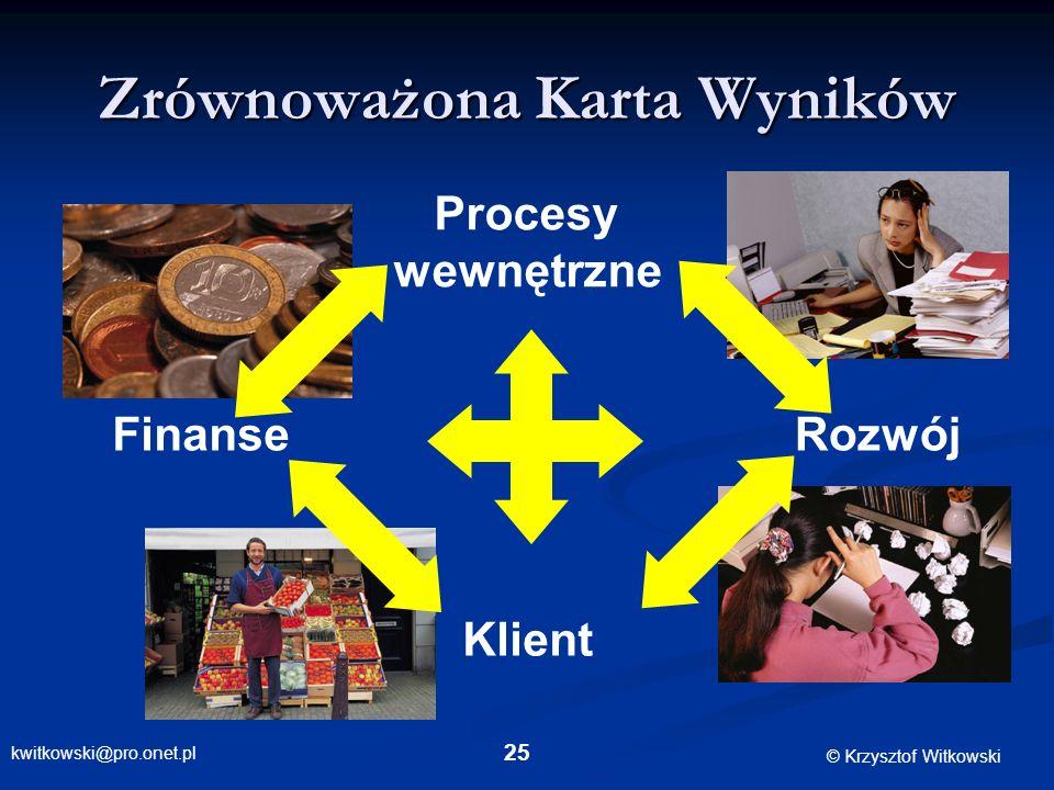 kwitkowski@pro.onet.pl © Krzysztof Witkowski 25 Zrównoważona Karta Wyników Finanse Klient Procesy wewnętrzne Rozwój