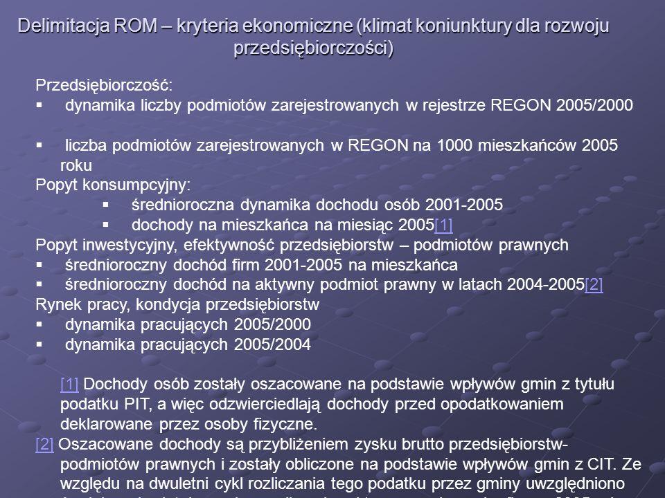 Delimitacja ROM – kryteria ekonomiczne (klimat koniunktury dla rozwoju przedsiębiorczości) Przedsiębiorczość: dynamika liczby podmiotów zarejestrowany