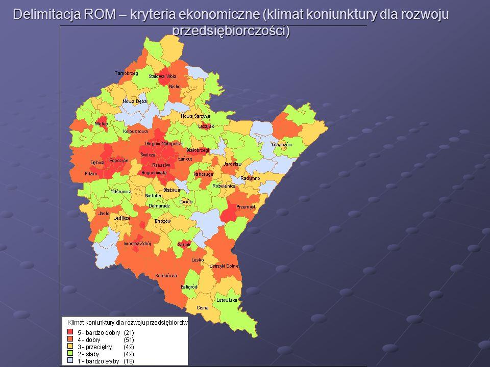 Delimitacja ROM – kryteria ekonomiczne (klimat koniunktury dla rozwoju przedsiębiorczości)