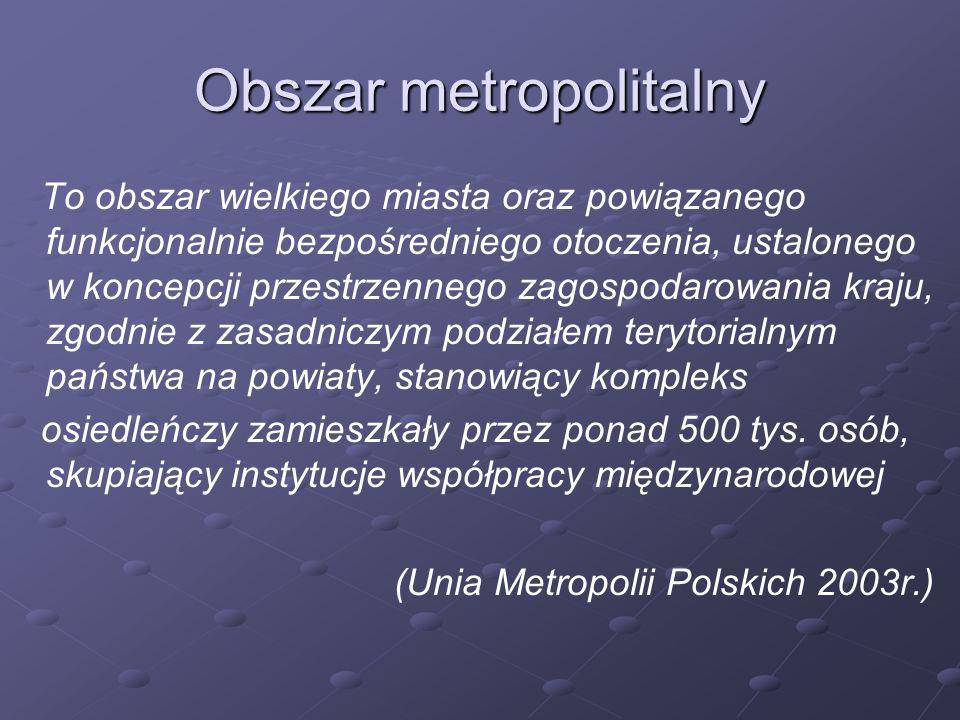 Obszar metropolitalny To obszar wielkiego miasta oraz powiązanego funkcjonalnie bezpośredniego otoczenia, ustalonego w koncepcji przestrzennego zagosp
