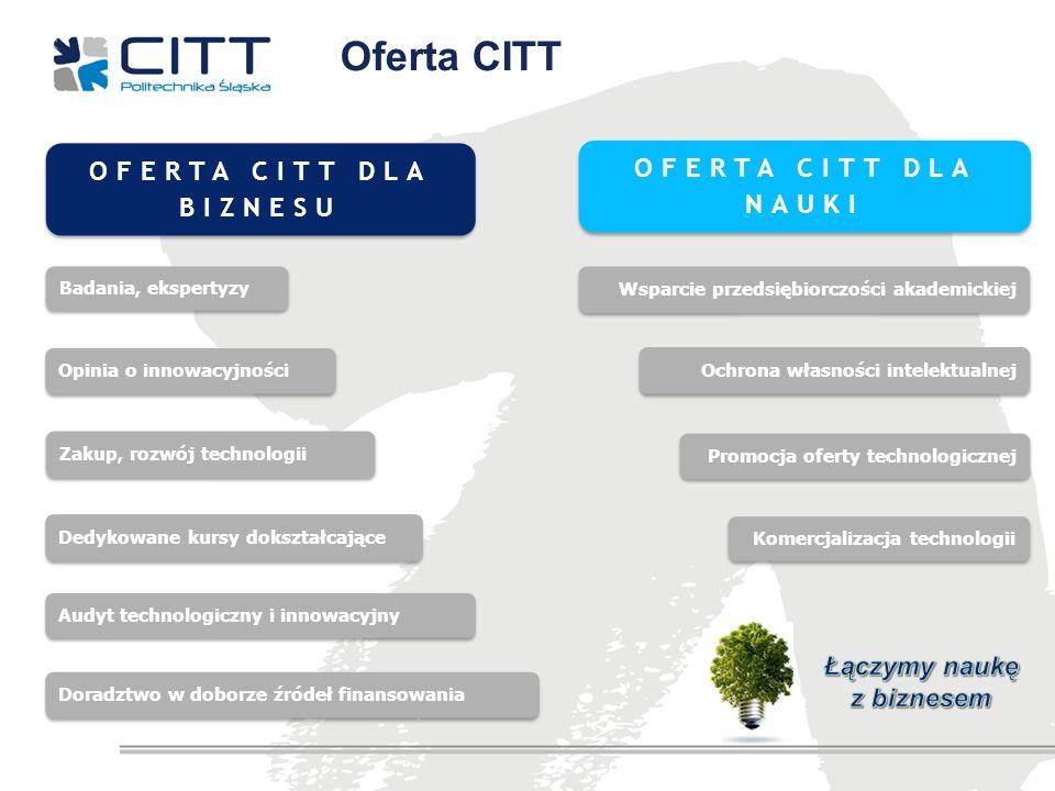 Oferta CITT OFERTA CITT DLA BIZNESU Audyt technologiczny i innowacyjny Dedykowane kursy dokształcające Zakup, rozwój technologii Opinia o innowacyjnoś