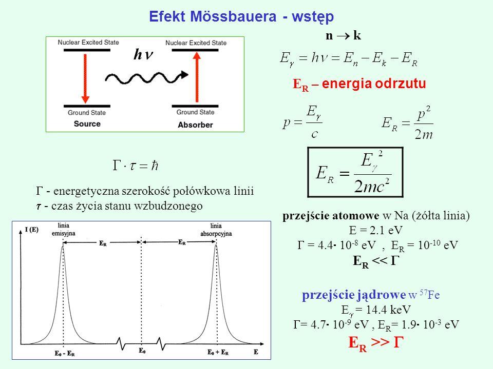n k przejście atomowe w Na (żółta linia) E = 2.1 eV = 4.4 10 -8 eV, E R = 10 -10 eV E R << przejście jądrowe w 57 Fe E = 14.4 keV = 4.7 10 -9 eV, E R = 1.9 10 -3 eV E R >> - energetyczna szerokość połówkowa linii - czas życia stanu wzbudzonego E R – energia odrzutu h Efekt Mössbauera - wstęp